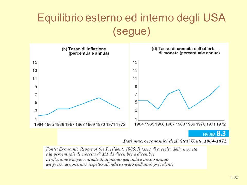 Equilibrio esterno ed interno degli USA (segue)