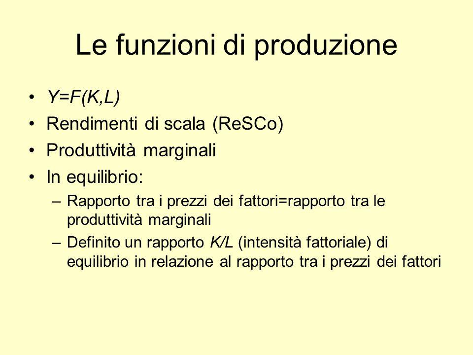 Le funzioni di produzione