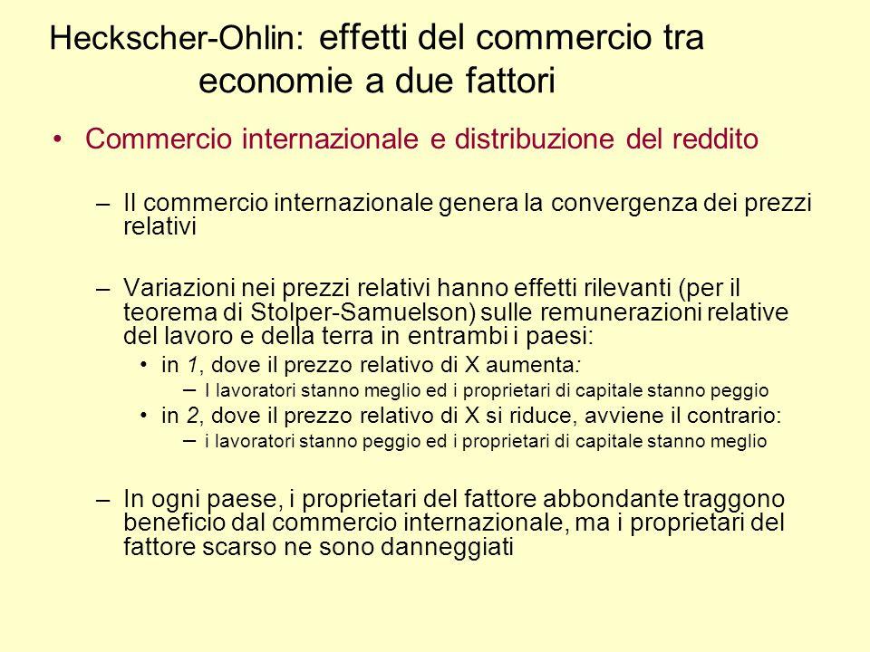 Heckscher-Ohlin: effetti del commercio tra economie a due fattori