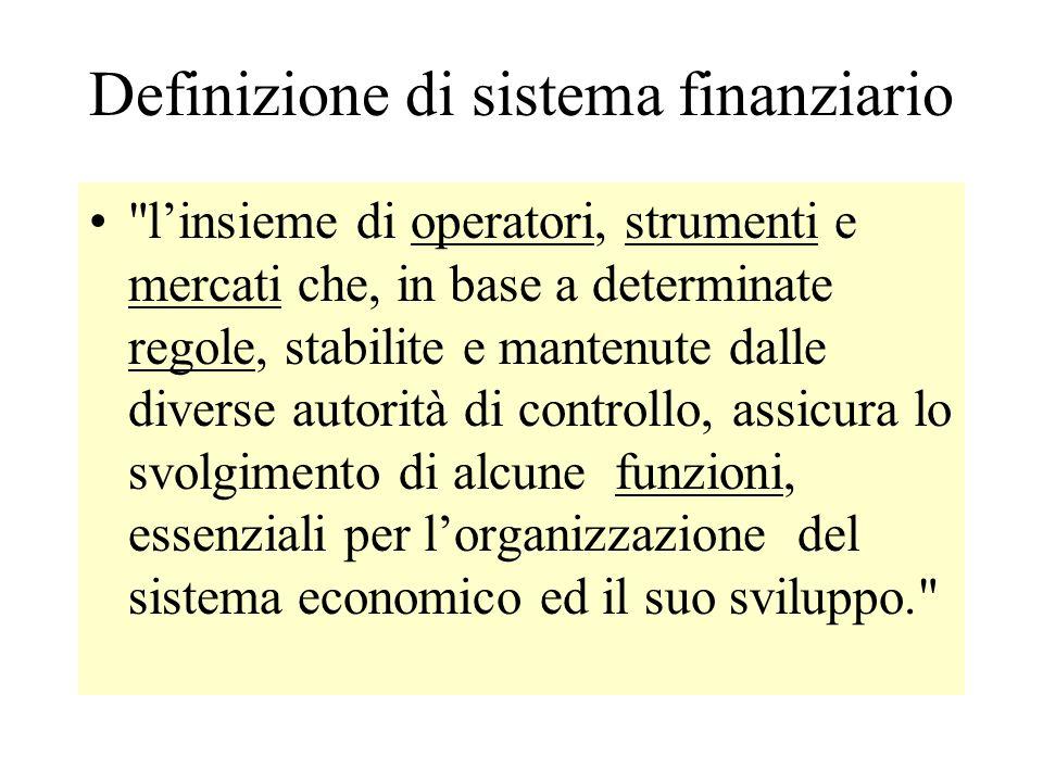 Definizione di sistema finanziario