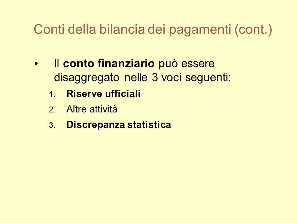 Conti della bilancia dei pagamenti (cont.)