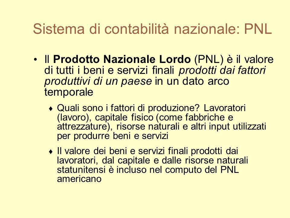 Sistema di contabilità nazionale: PNL