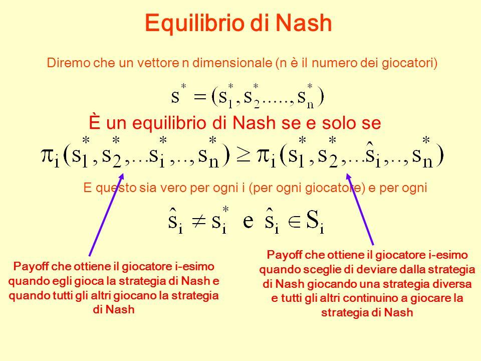 Equilibrio di Nash È un equilibrio di Nash se e solo se