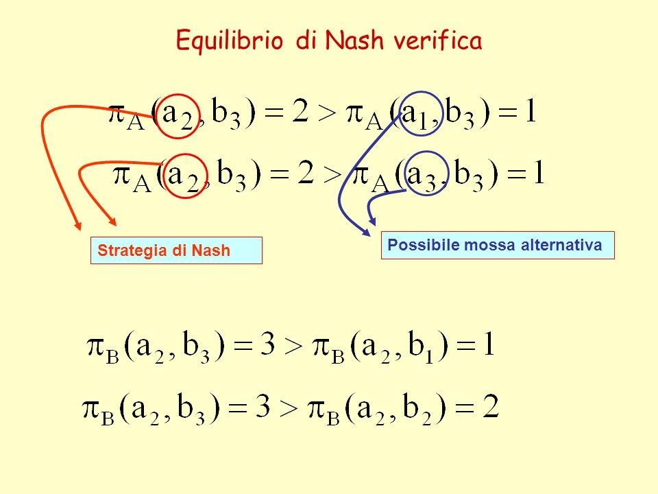 Equilibrio di Nash verifica