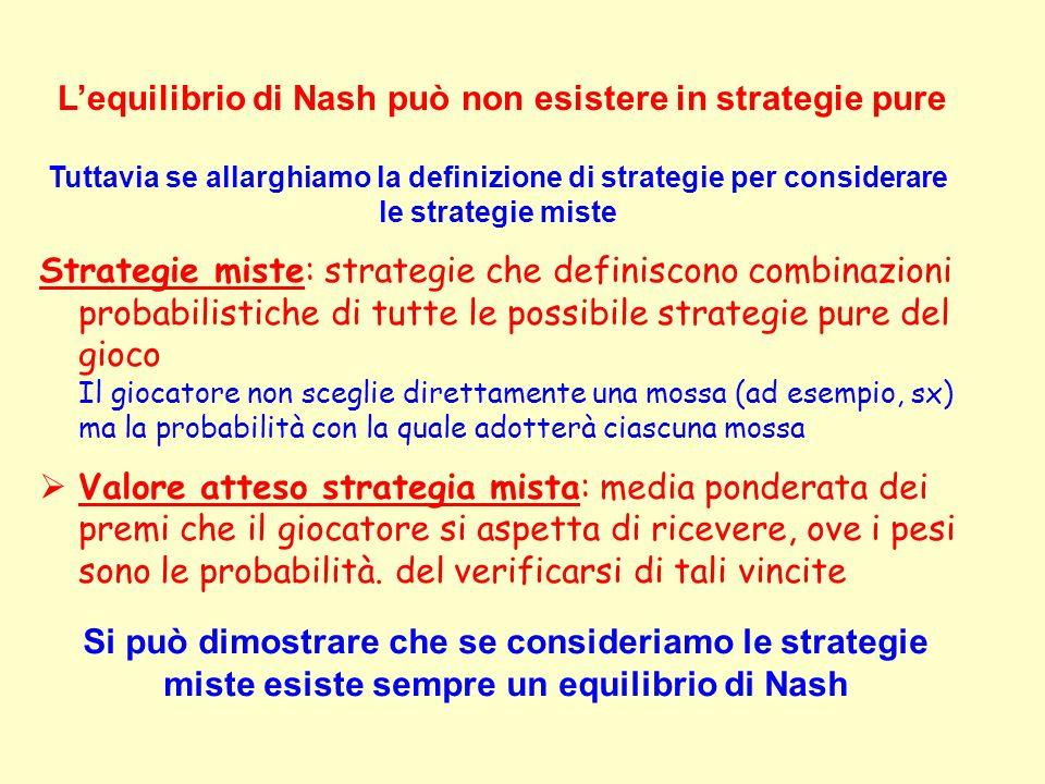 L'equilibrio di Nash può non esistere in strategie pure