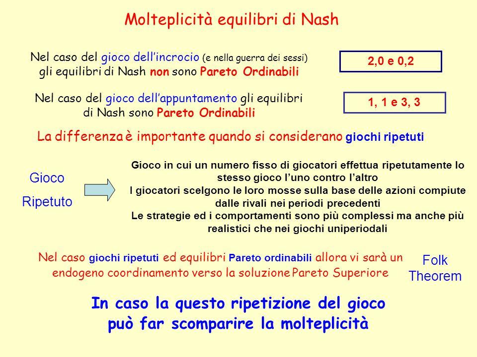 Molteplicità equilibri di Nash