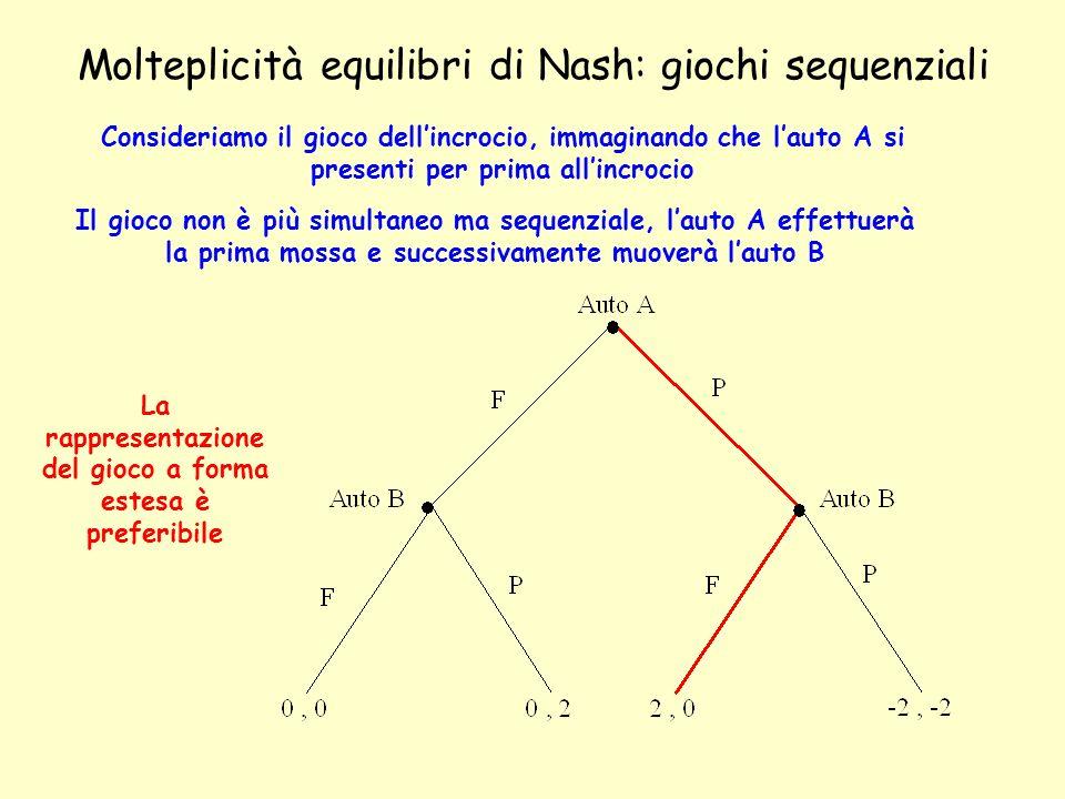 Molteplicità equilibri di Nash: giochi sequenziali