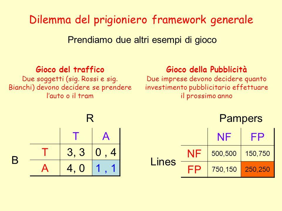 Dilemma del prigioniero framework generale