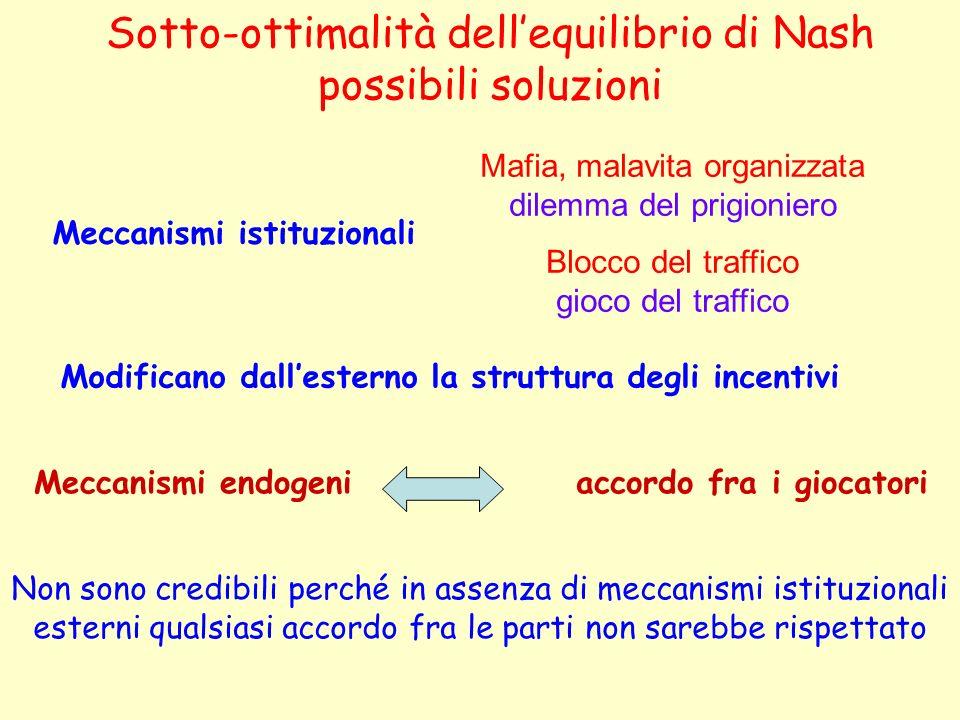 Sotto-ottimalità dell'equilibrio di Nash possibili soluzioni
