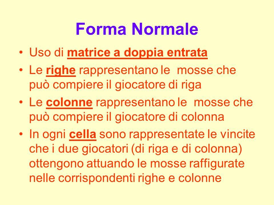 Forma Normale Uso di matrice a doppia entrata