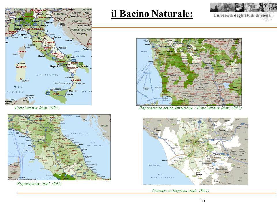 il Bacino Naturale: Popolazione (dati 1991)