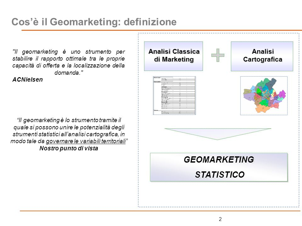 Analisi Classica di Marketing