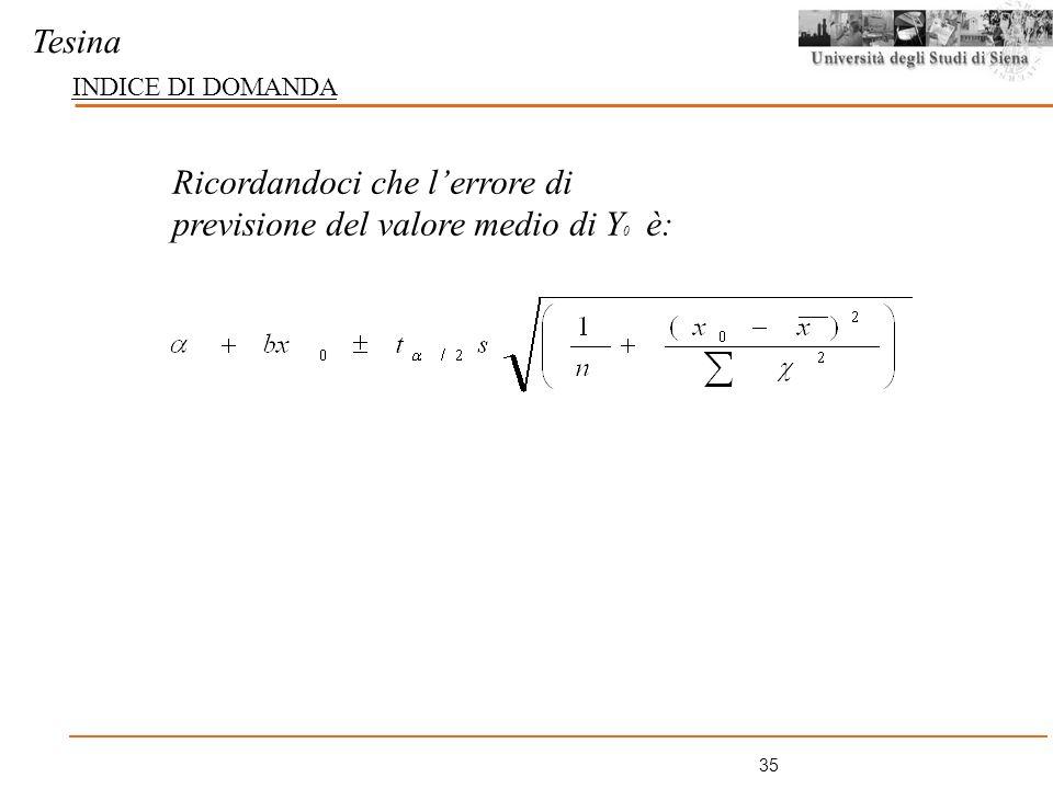 Ricordandoci che l'errore di previsione del valore medio di Y0 è: