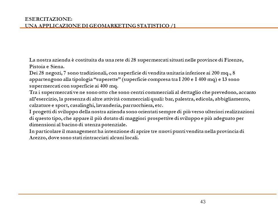 ESERCITAZIONE: UNA APPLICAZIONE DI GEOMARKETING STATISTICO /1