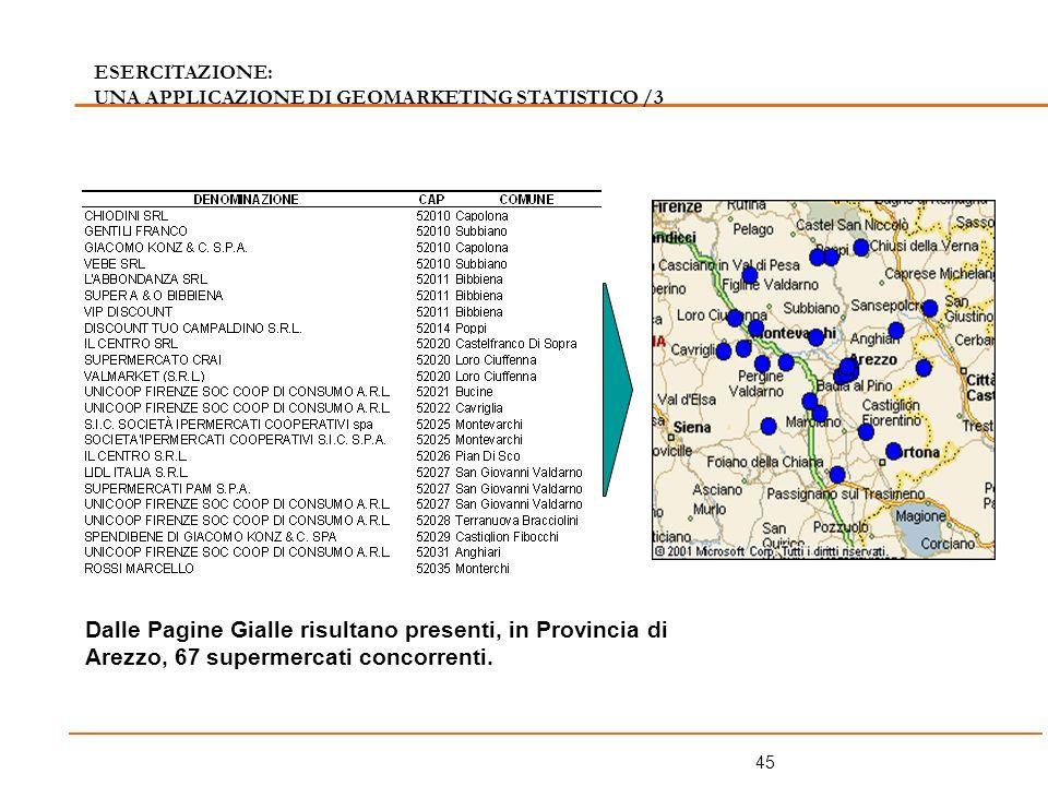 ESERCITAZIONE: UNA APPLICAZIONE DI GEOMARKETING STATISTICO /3