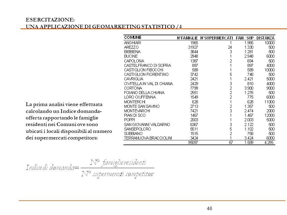 ESERCITAZIONE: UNA APPLICAZIONE DI GEOMARKETING STATISTICO /4