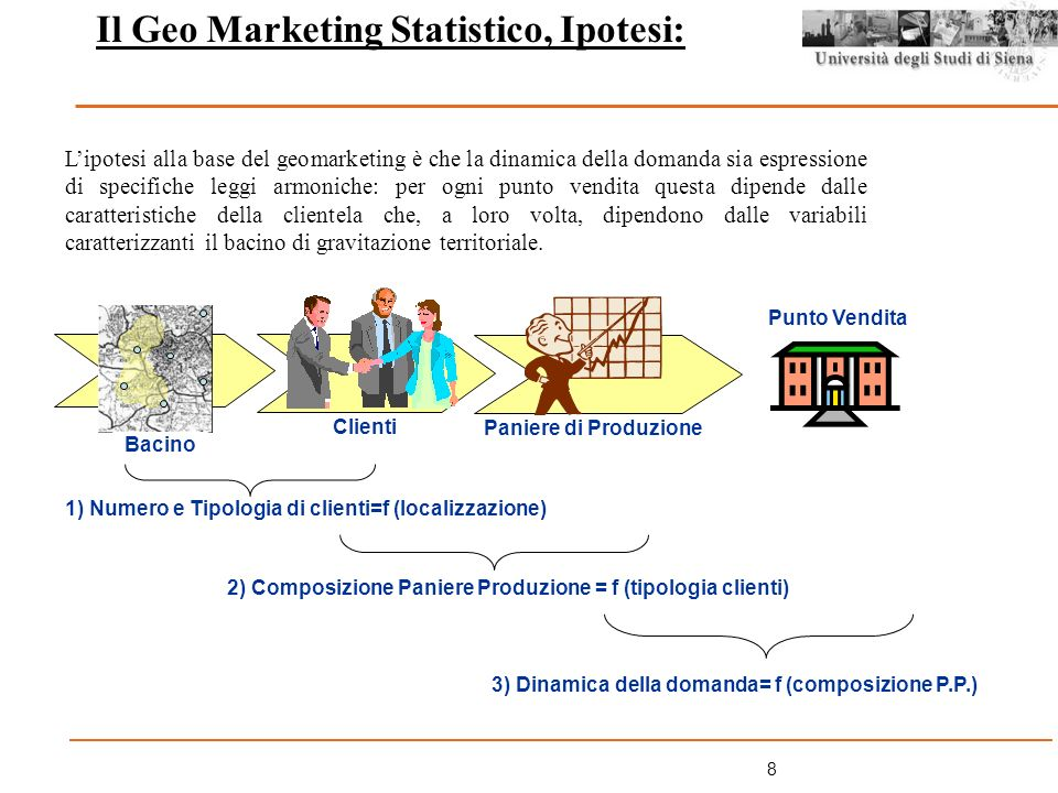 Il Geo Marketing Statistico, Ipotesi: