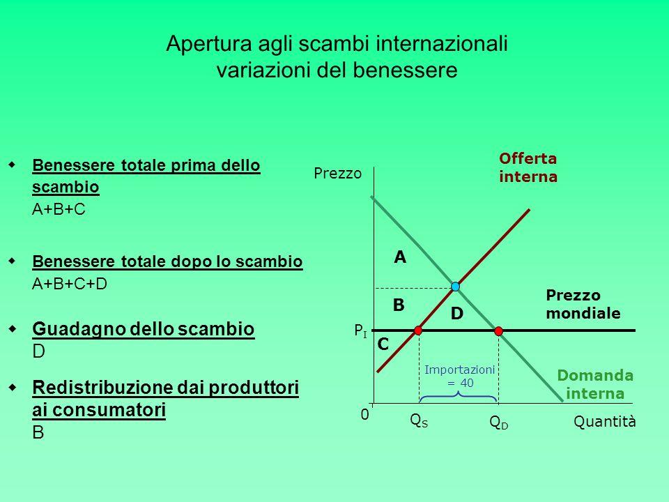 Apertura agli scambi internazionali variazioni del benessere