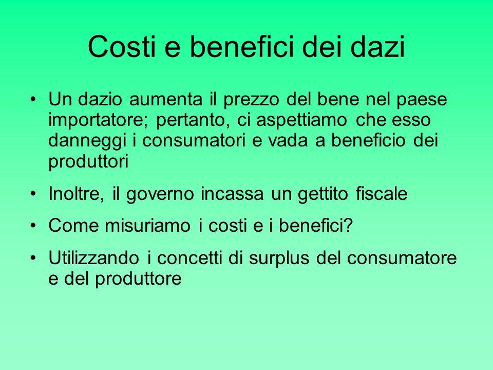 Costi e benefici dei dazi