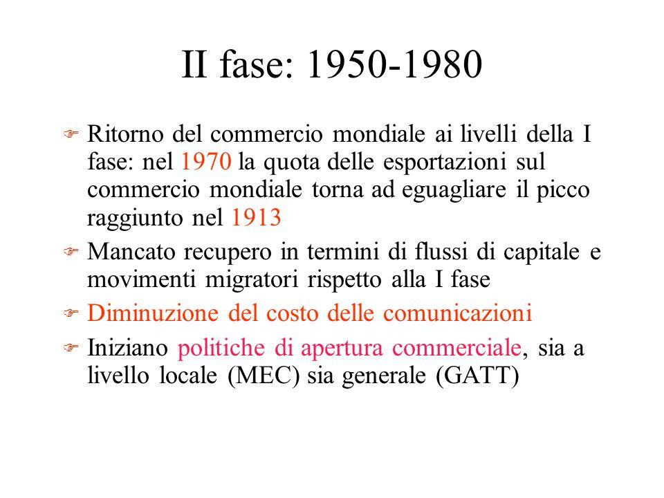 II fase: 1950-1980