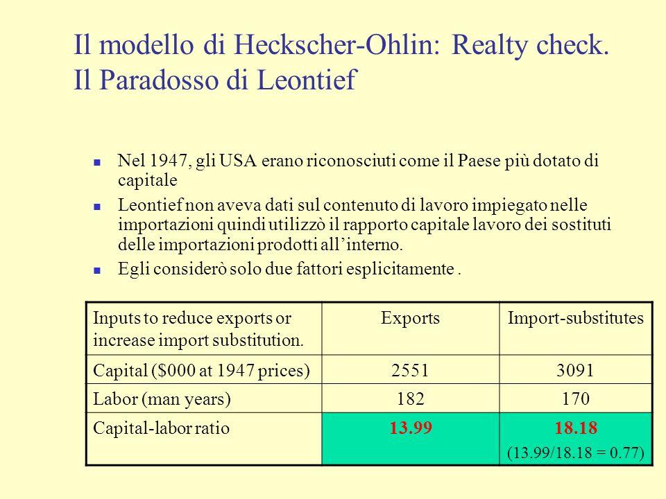 Il modello di Heckscher-Ohlin: Realty check. Il Paradosso di Leontief
