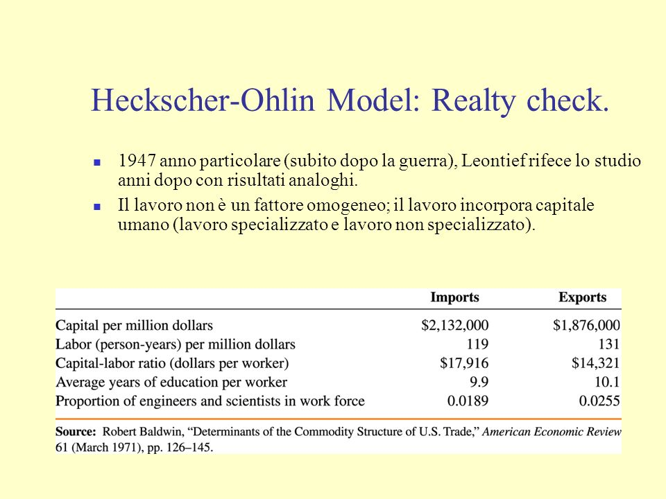 Heckscher-Ohlin Model: Realty check.
