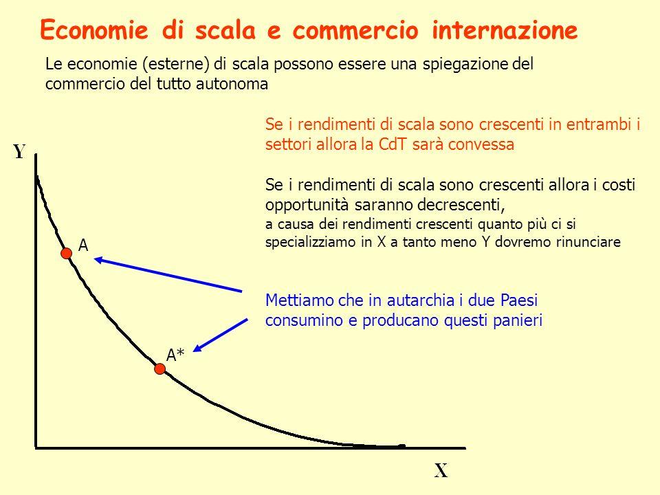 Economie di scala e commercio internazione