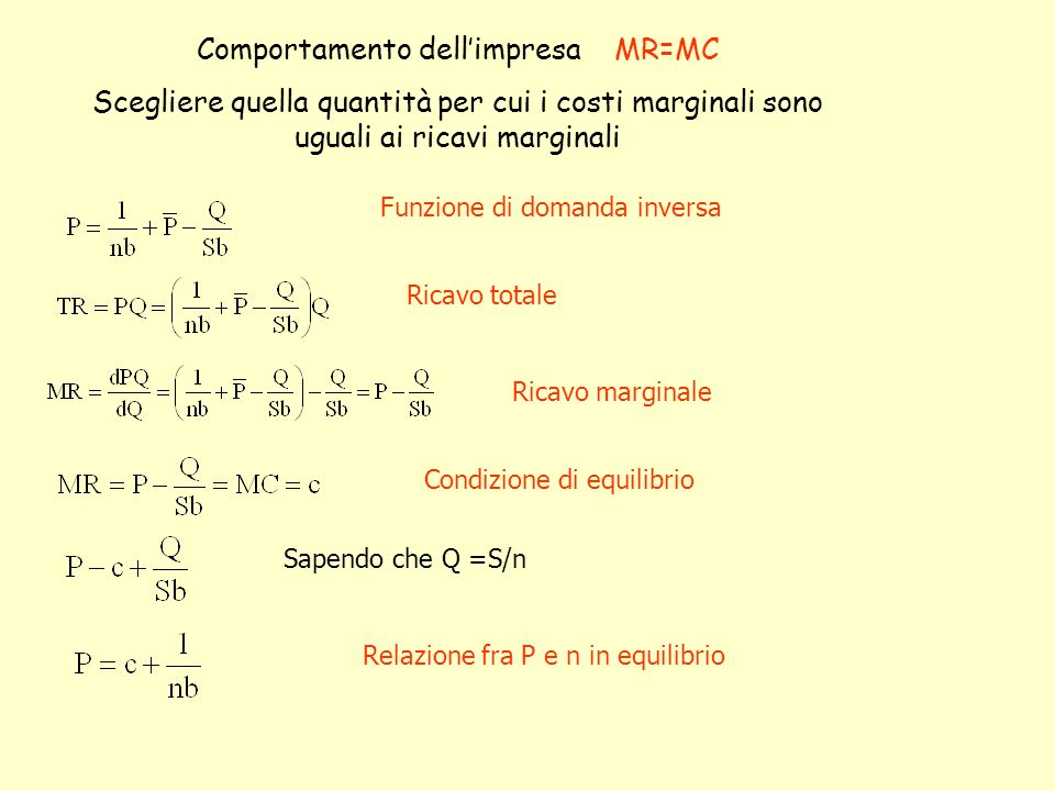 Comportamento dell'impresa MR=MC