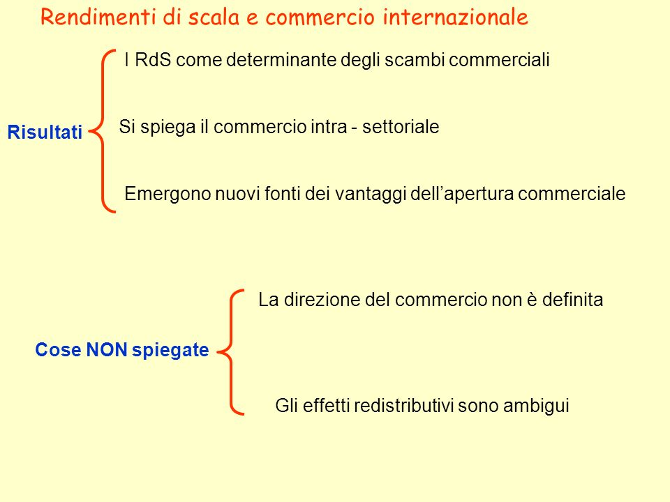 Rendimenti di scala e commercio internazionale