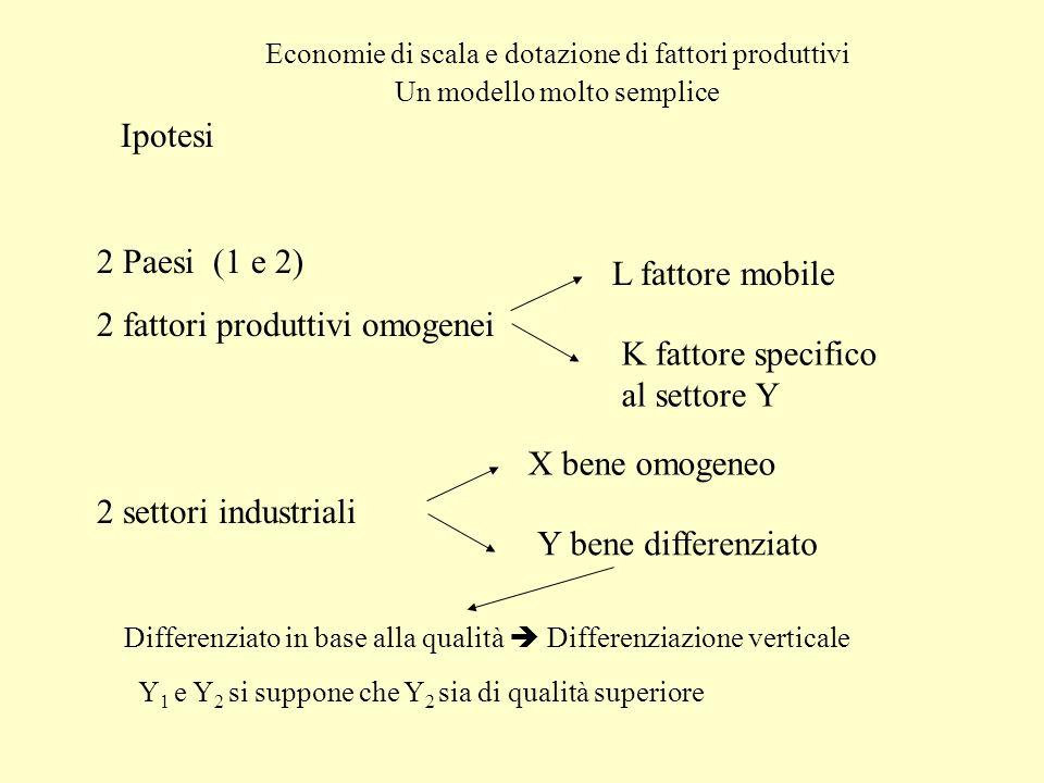 2 fattori produttivi omogenei