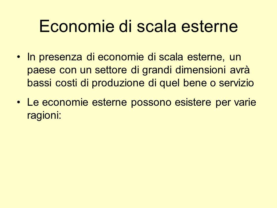 Economie di scala esterne