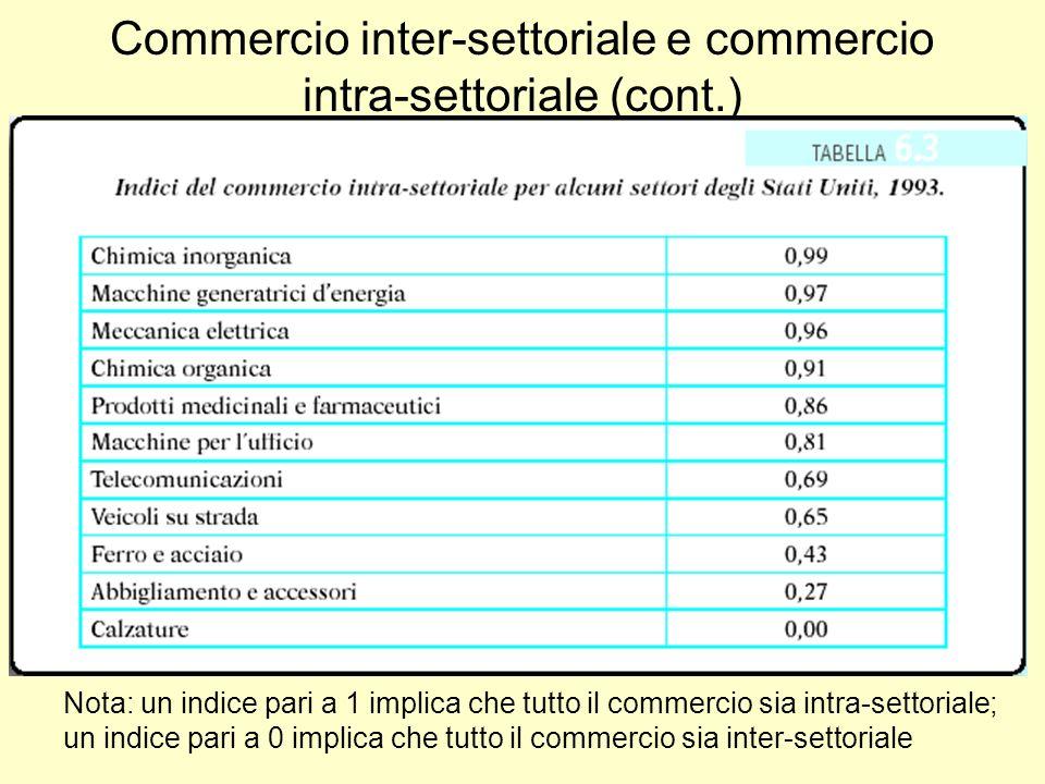 Commercio inter-settoriale e commercio intra-settoriale (cont.)