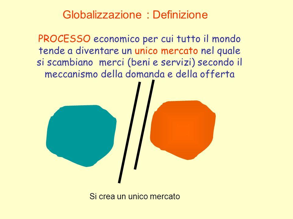 Globalizzazione : Definizione