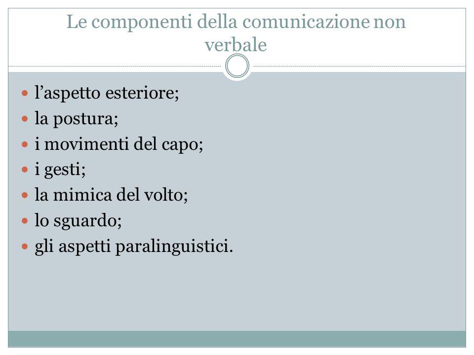 Le componenti della comunicazione non verbale