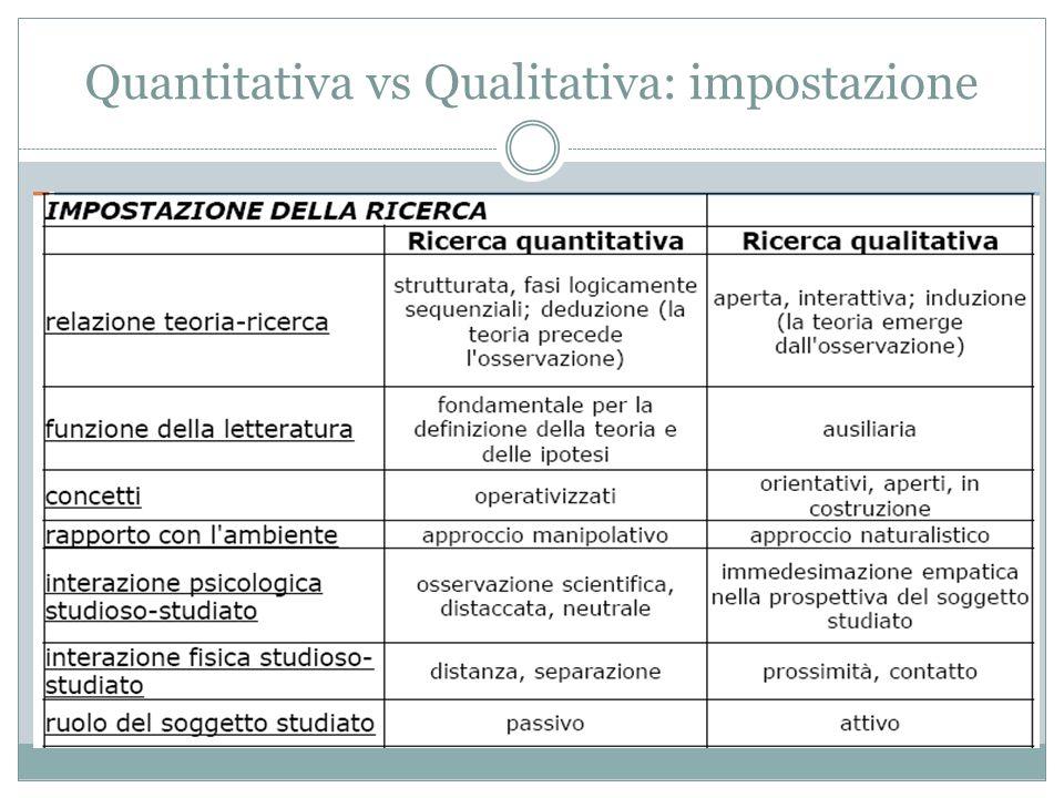 Quantitativa vs Qualitativa: impostazione