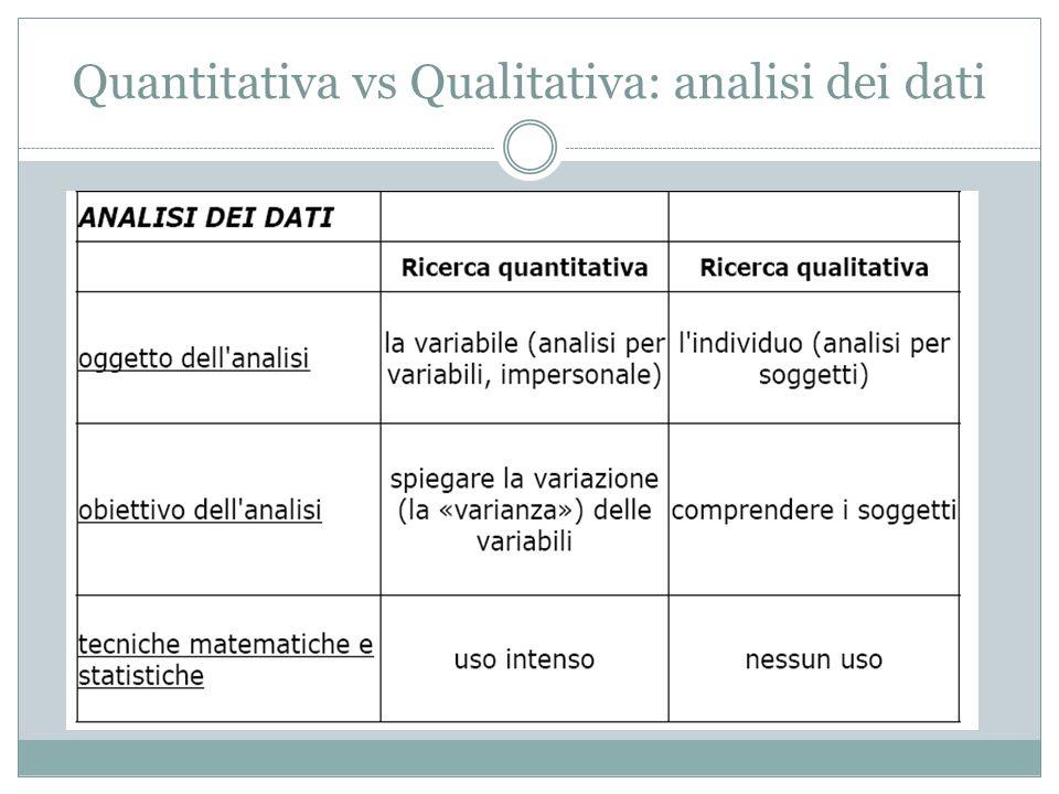 Quantitativa vs Qualitativa: analisi dei dati