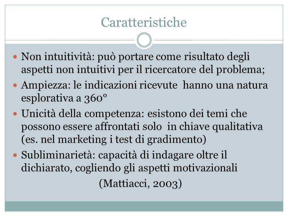 Caratteristiche Non intuitività: può portare come risultato degli aspetti non intuitivi per il ricercatore del problema;