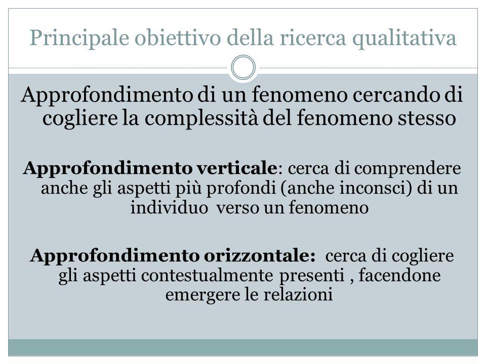 Principale obiettivo della ricerca qualitativa