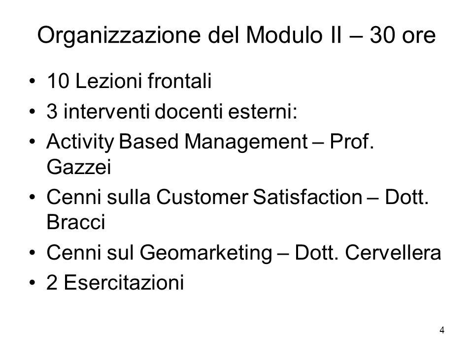 Organizzazione del Modulo II – 30 ore