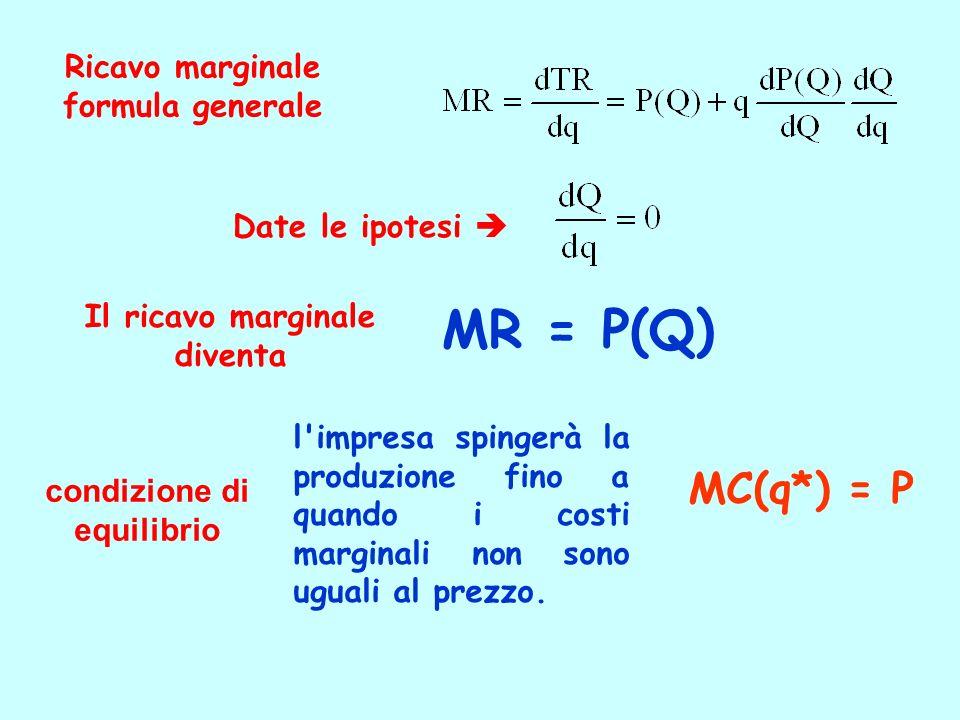 MR = P(Q) MC(q*) = P Ricavo marginale formula generale