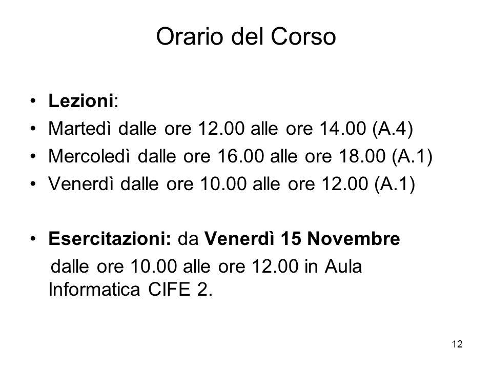 Orario del Corso Lezioni: Martedì dalle ore 12.00 alle ore 14.00 (A.4)