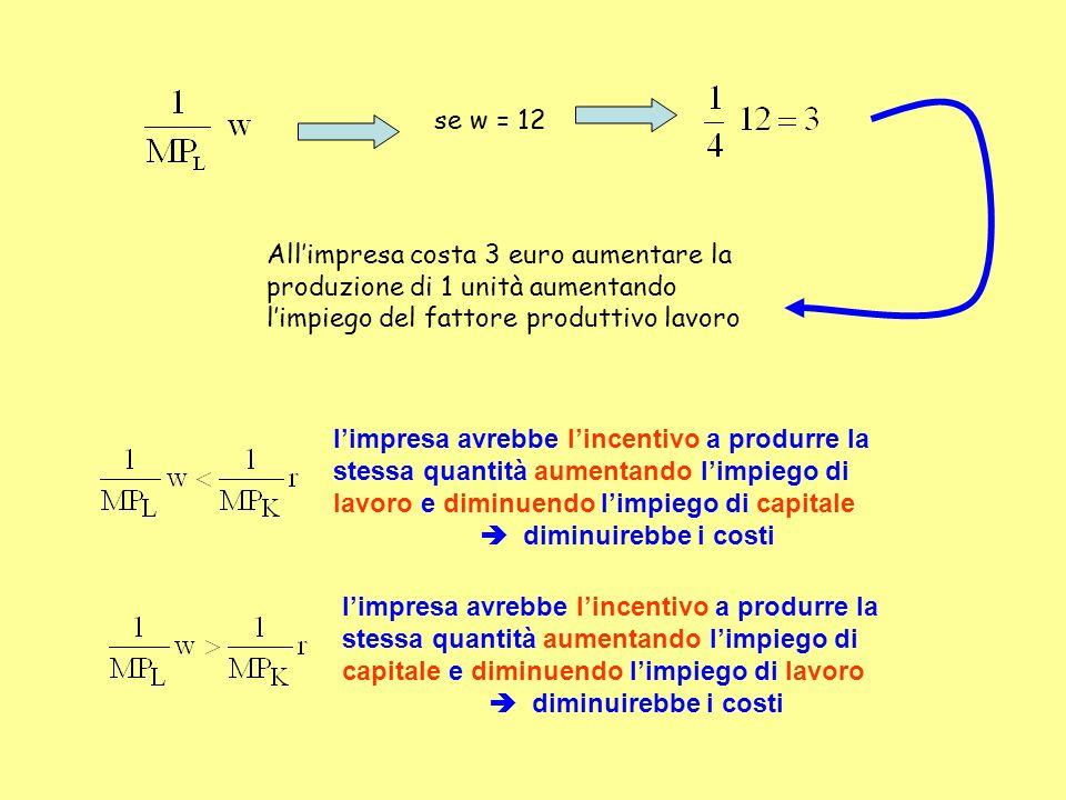 se w = 12 All'impresa costa 3 euro aumentare la produzione di 1 unità aumentando l'impiego del fattore produttivo lavoro.