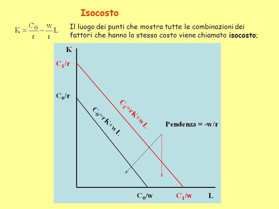 Isocosto Il luogo dei punti che mostra tutte le combinazioni dei fattori che hanno lo stesso costo viene chiamato isocosto;