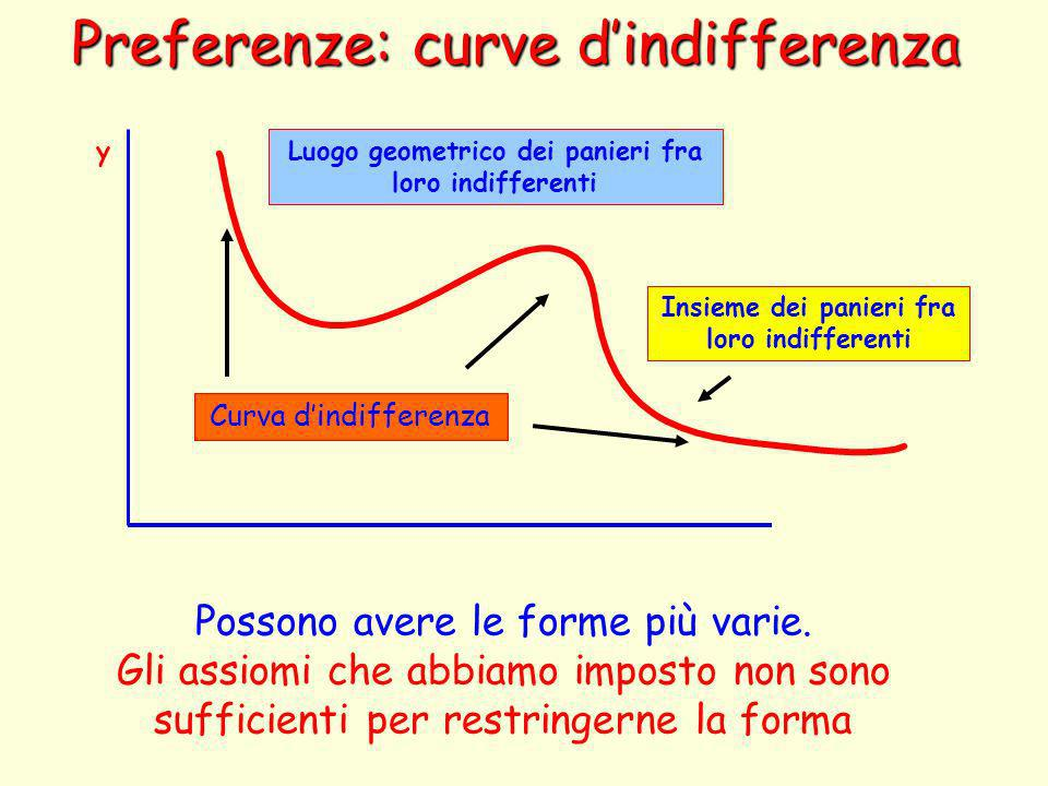 Preferenze: curve d'indifferenza