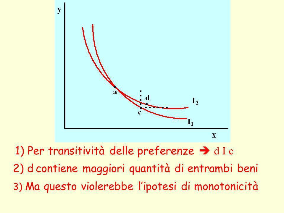 1) Per transitività delle preferenze  d I c
