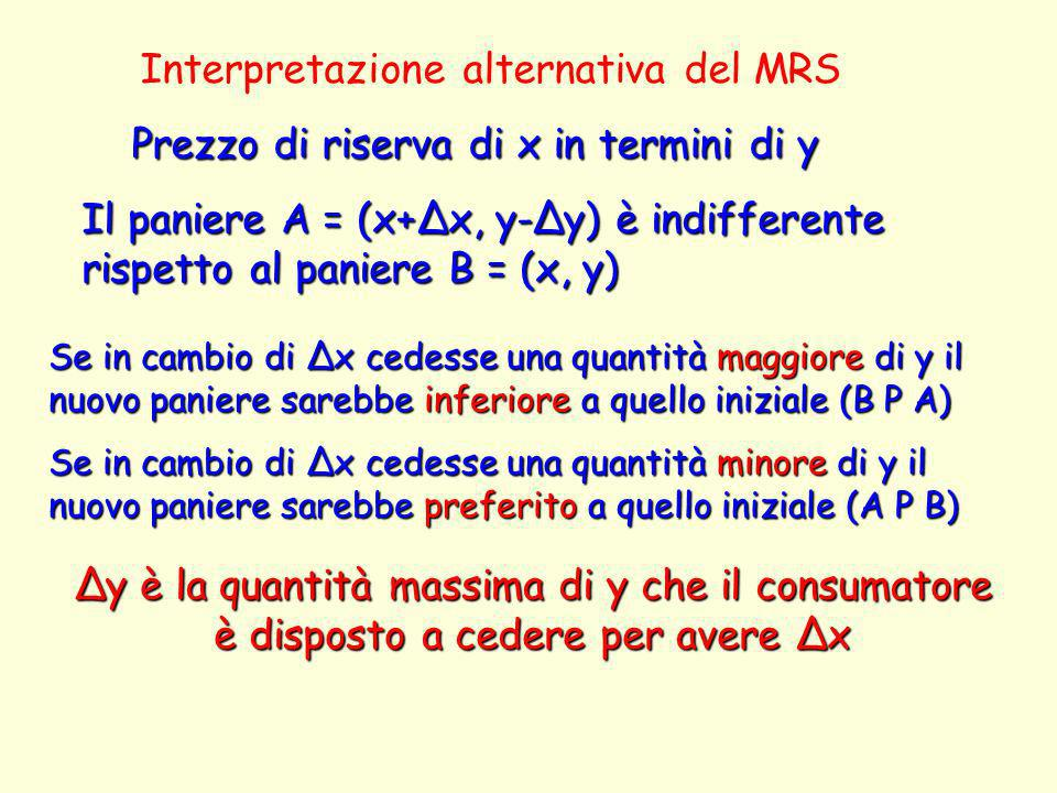 Interpretazione alternativa del MRS