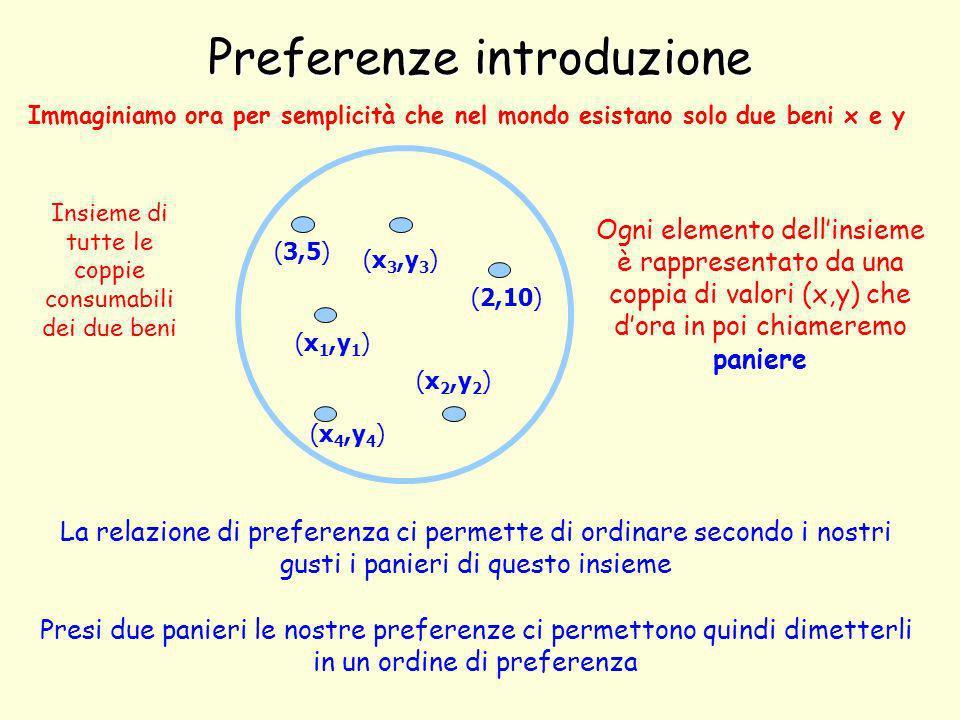 Preferenze introduzione