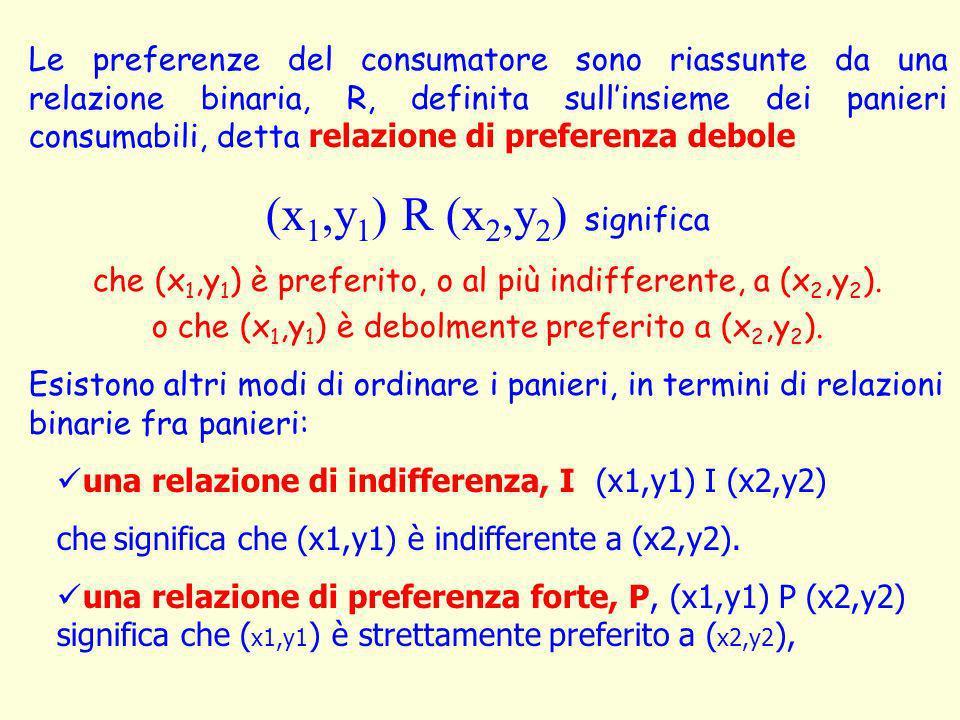 Le preferenze del consumatore sono riassunte da una relazione binaria, R, definita sull'insieme dei panieri consumabili, detta relazione di preferenza debole