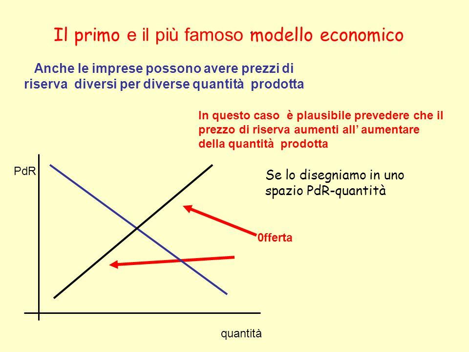 Il primo e il più famoso modello economico