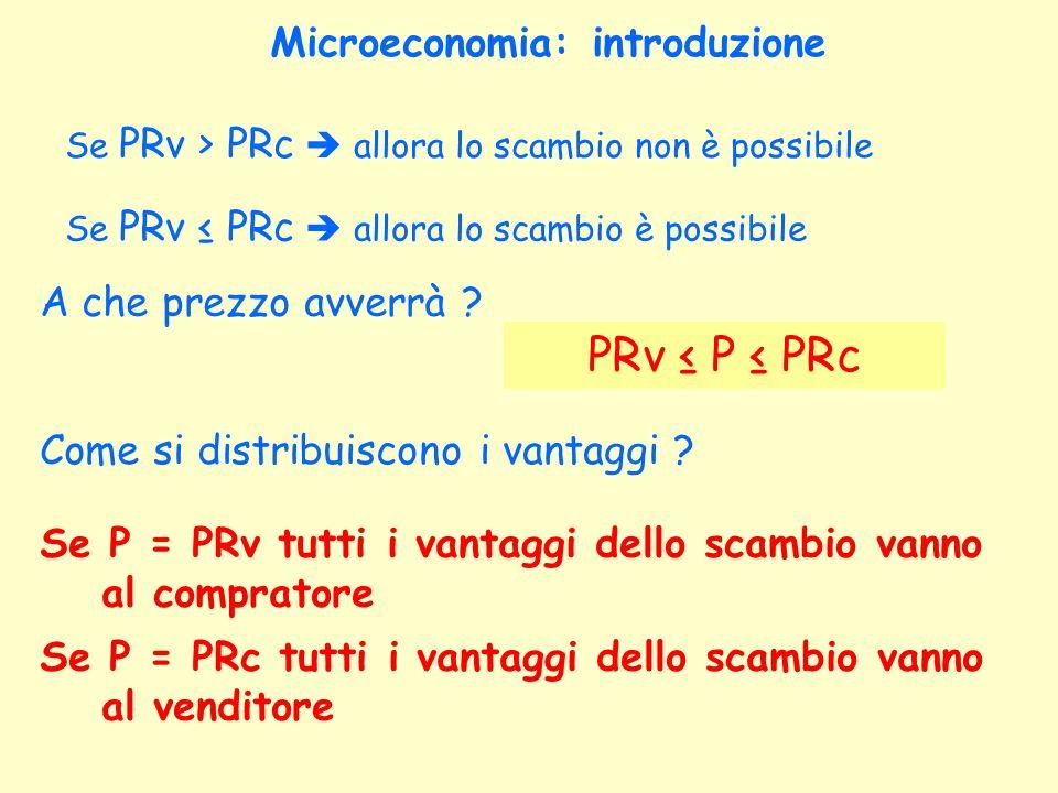Microeconomia: introduzione